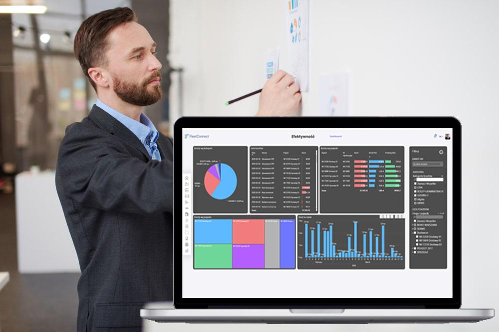 analityka biznesowa